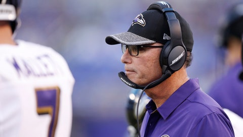 Marc Trestman and Baltimore Ravens offense  flatline