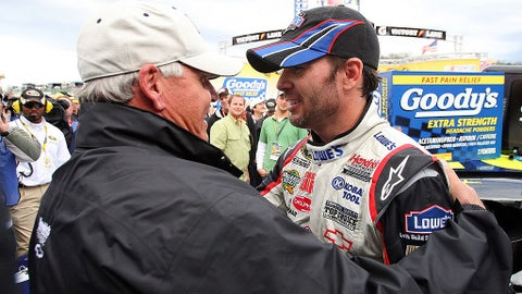 March 2009 - Jimmie Johnson, 176