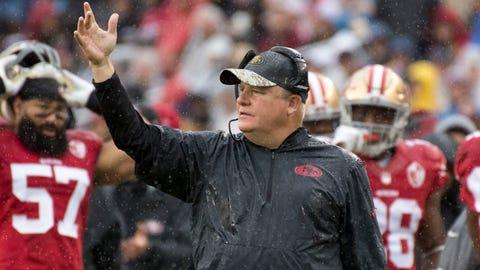 Chip Kelly, San Francisco 49ers (Last week: 6)