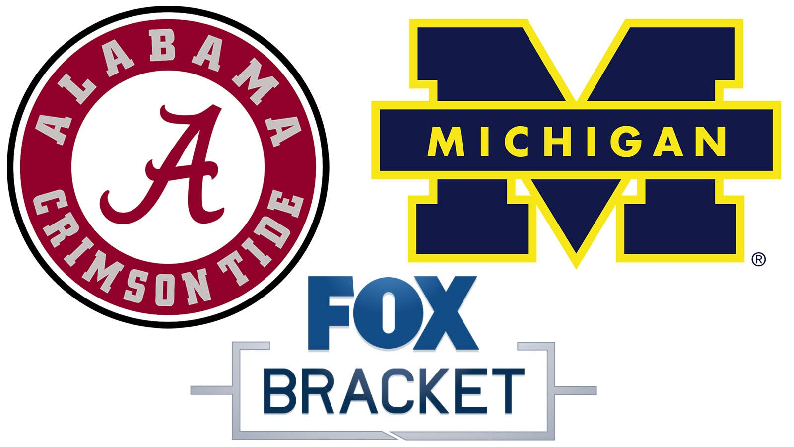 The 2016 8-team College Football Playoff - Bracket Image