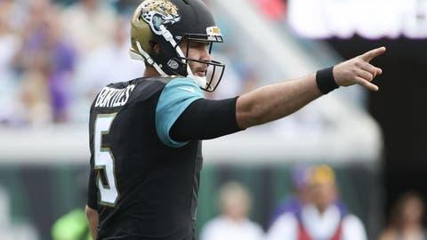Jacksonville Jaguars: Quarterback