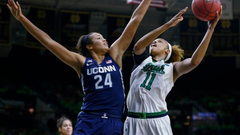 Doubting UConn
