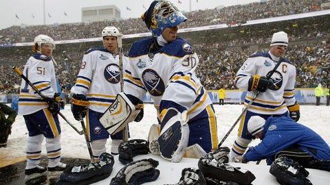 Buffalo Sabres, 2008