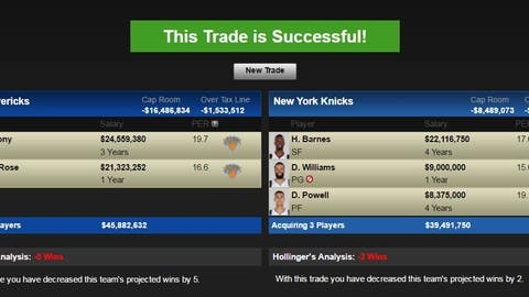 Dallas Mavericks: Carmelo Anthony and Derrick Rose for Harrison Barnes, Deron WIlliams and Dwight Powell