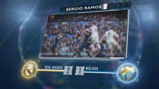 5 Things You Didn't Know: La Liga  matchday 19 review