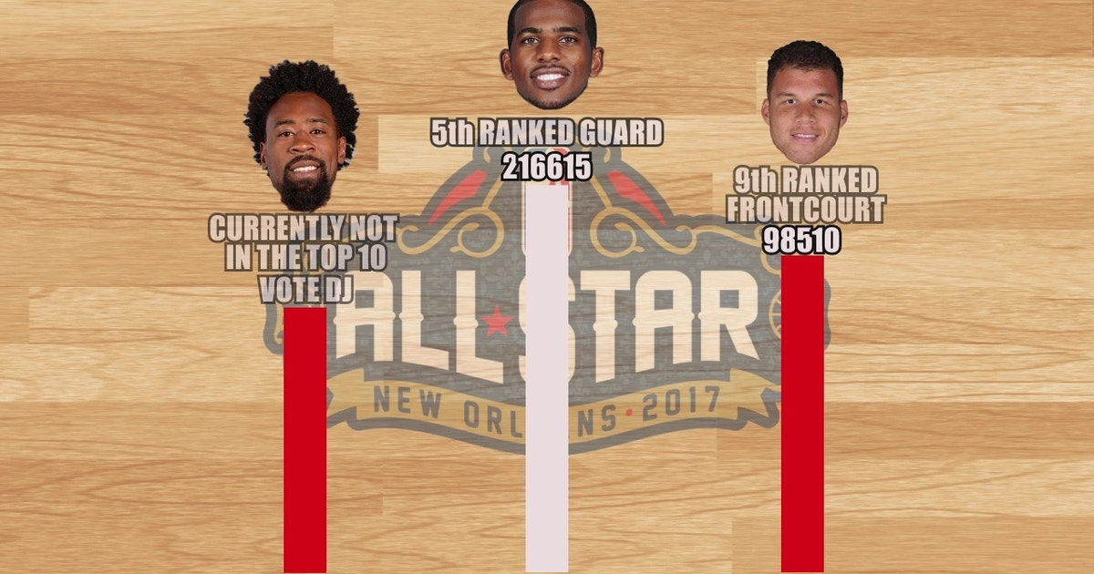Clippers_all_star_vote_1280x720_853580355845.vresize.1200.630.high.0