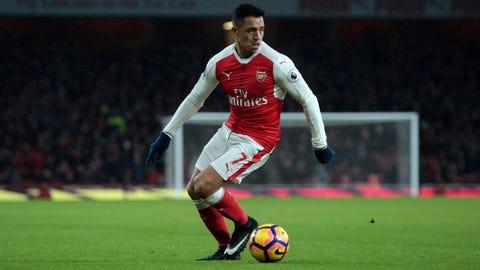 Alexis Sanchez — Arsenal