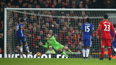 Liverpool still have uncertainty at goalkeeper