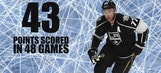 Stat Attack: Jeff Carter set for second-career NHL All-Star Game