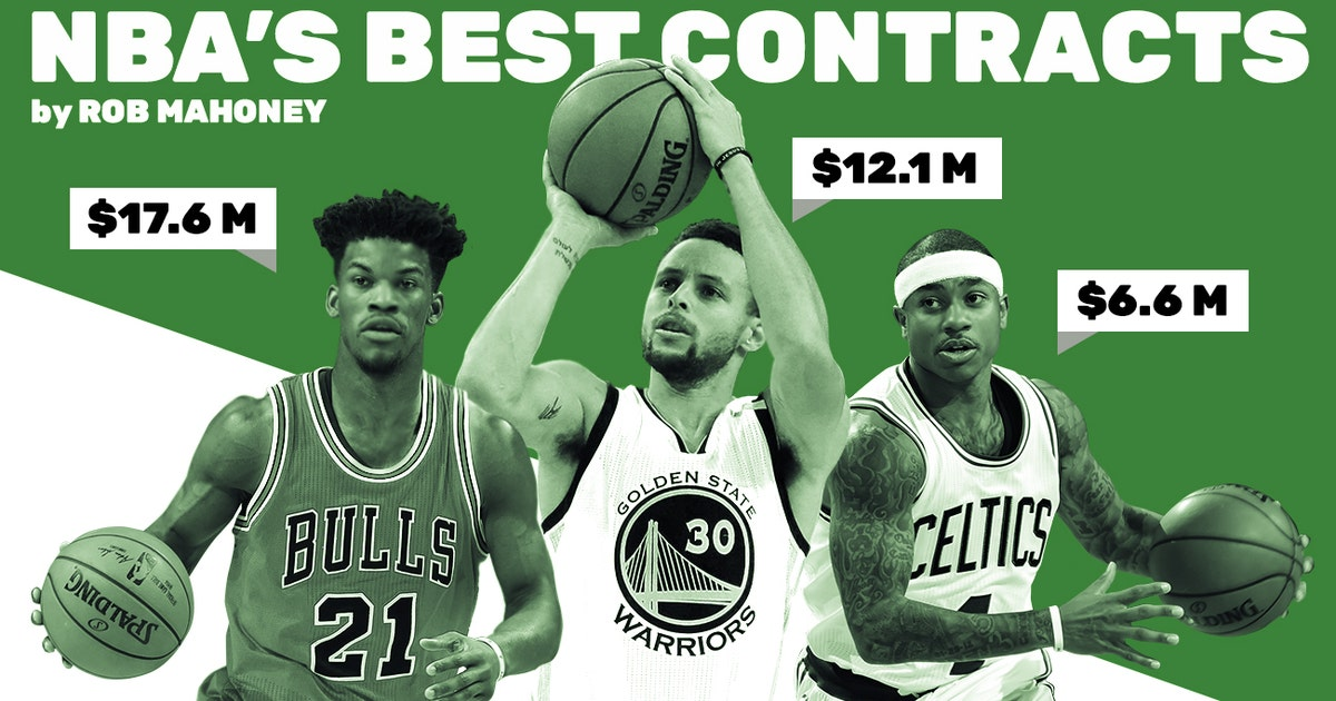 Nba_best-contracts.vresize.1200.630.high.0