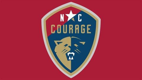 April 15: North Carolina Courage at Washington Spirit