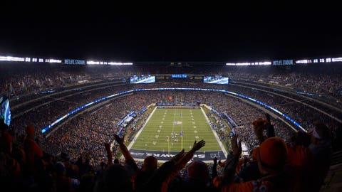 Detroit Lions: Metlife Stadium (Giants/Jets)
