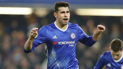 Keeping Diego Costa's head on straight