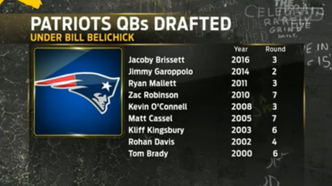 Cowherd: The Patriots have a very poor record of drafting QBs