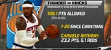 Thunder Live: OKC welcomes in Knicks