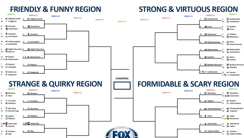 College basketball team nickname bracket: Day 3 of second-round voting is open