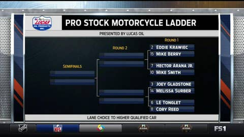 Pro Stock Motorcycle - right side