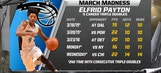 Red-hot Elfrid Payton leads Magic into Charlotte