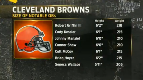 Cowherd: The Browns have a history of playing undersized QBs