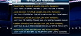Rangers Insider Season Preview: Bullpen Personnel