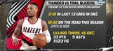 Thunder Live: Back home to face Portland