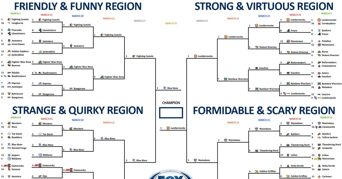 College basketball team nickname bracket: Vote now in the championship | FOX Sports