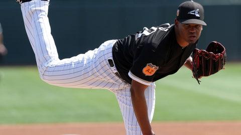Reynaldo Lopez - SP - White Sox