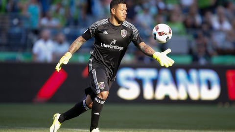 Nick Rimando (Goalkeeper)