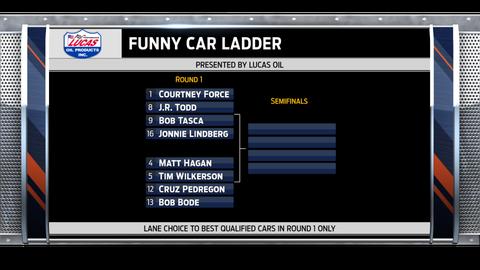 Funny Car - left