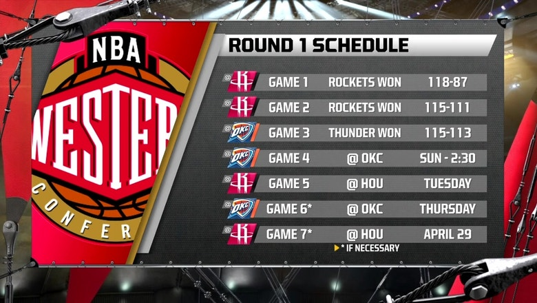 Thunder Live: Game 4/5 Preview | OKC vs. HOU