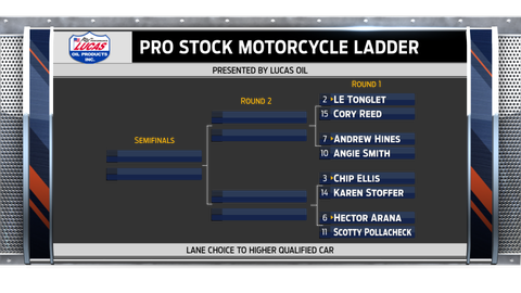 Pro Stock Motorcycle - right
