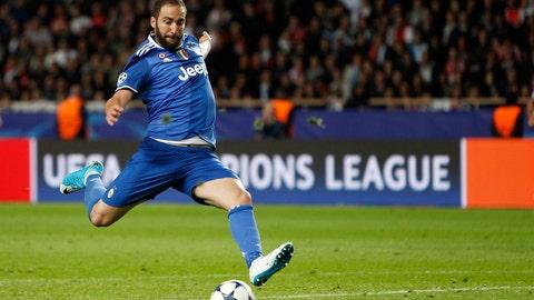 FW: Gonzalo Higuain, Juventus