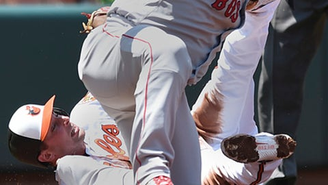 Red Sox put LHP Rodriguez on DL after fall in bullpen