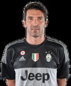 Buffon, Gianluigi