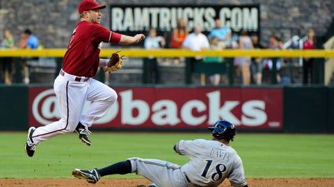 D-backs vs. Brewers: Wednesday, June 18