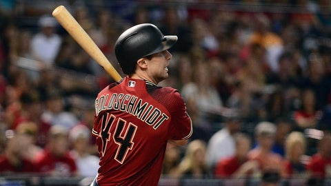 Quick Hits Part I: Goldschmidt a little off