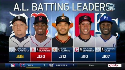 Miguel Cabrera wins another AL batting title (VIDEO)