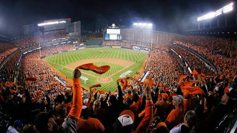 Five Reasons Orioles Will Win A.L. East