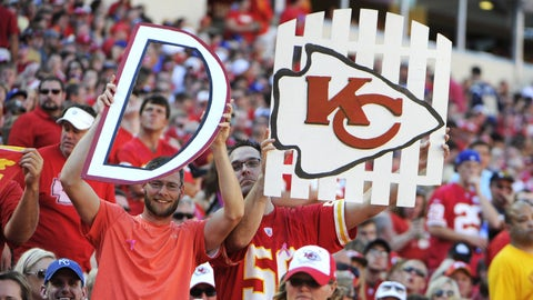 Chiefs Country