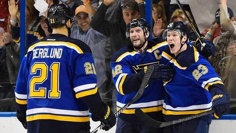 St. Louis Blues: 2014-15 Central Division Champions