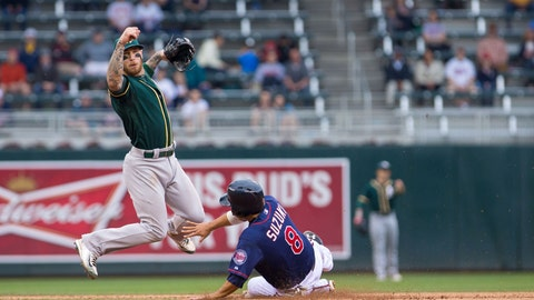 Athletics at Twins: 5/4/15-5/7/15