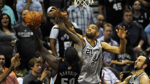Most career blocks in NBA Playoffs history