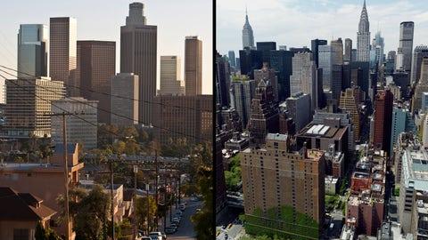 Quick city breakdowns