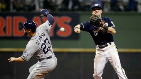Padres at Brewers: 4/21/14-4/23/14