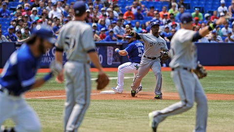 Brewers at Blue Jays: 7/1/14-7/2/14