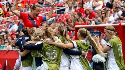 Captain Norway