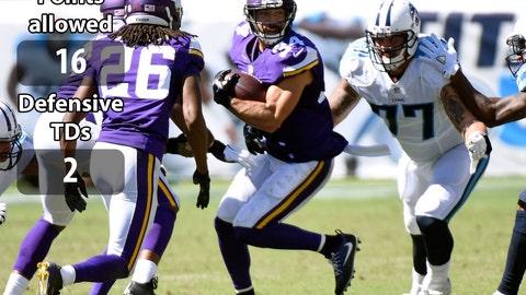 Defenses: Vikings