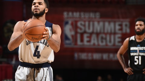 Grizzlies worst: Andrew Harrison (68 overall)