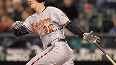 Matt Wieters, C, Orioles, $400,000