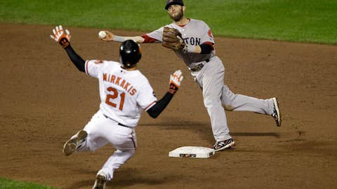AL second baseman: Dustin Pedroia, Boston Red Sox